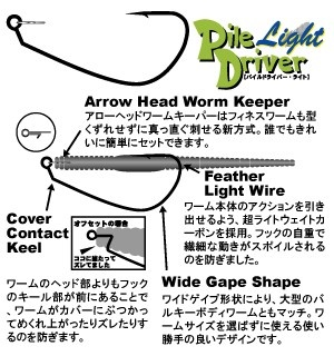 ZAPPU - Pile Driver Light